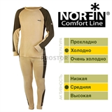 Термобельё Norfin COMFORT LINE 02 р.M